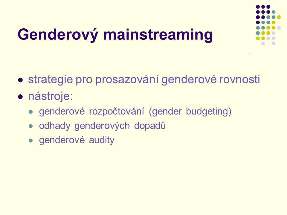 Genderový mainstreaming strategie pro prosazování genderové rovnosti nástroje: genderové rozpočtování (gender budgeting) odhady genderových dopadů gen