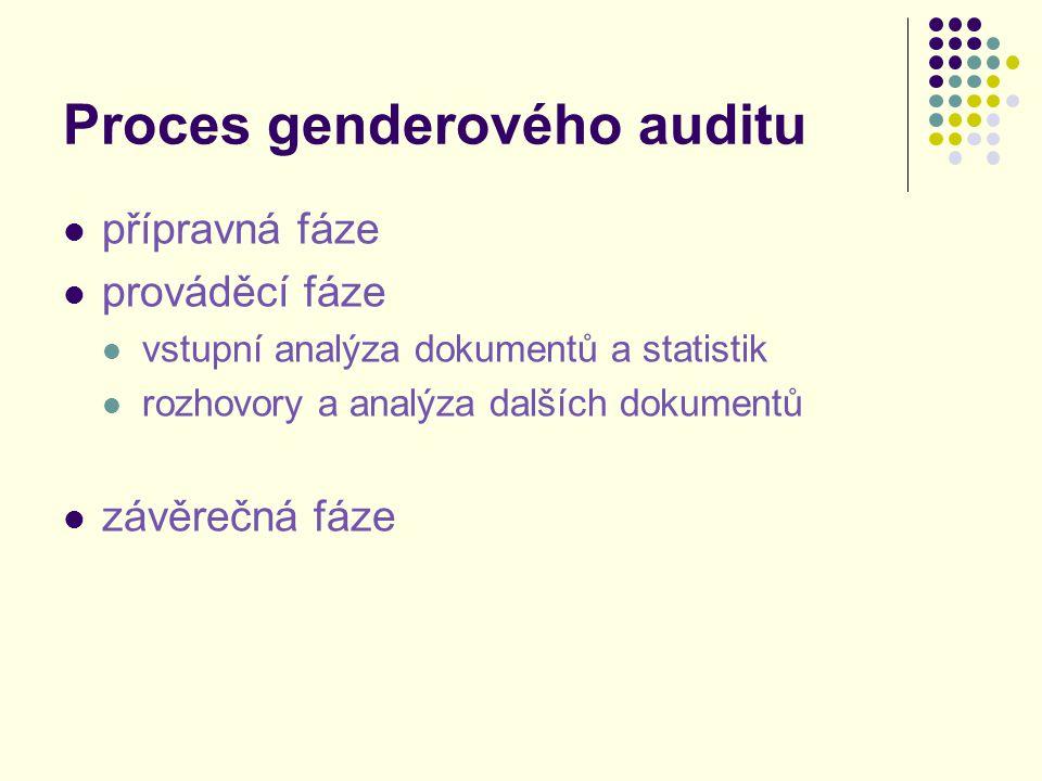 Metody analýza dokumentů analýza statistik rozhovory s klíčovými aktéry/kami další možné: dotazníky, skupinové rozhovory, terénní pozorování