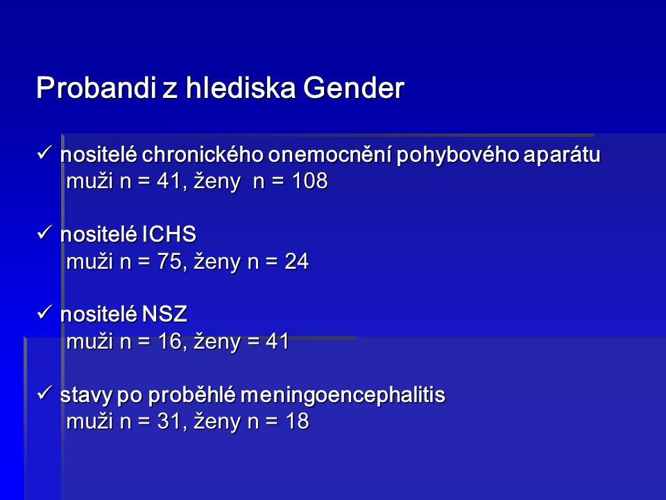 Probandi z hlediska Gender nositelé chronického onemocnění pohybového aparátu muži n = 41, ženy n = 108 nositelé chronického onemocnění pohybového apa