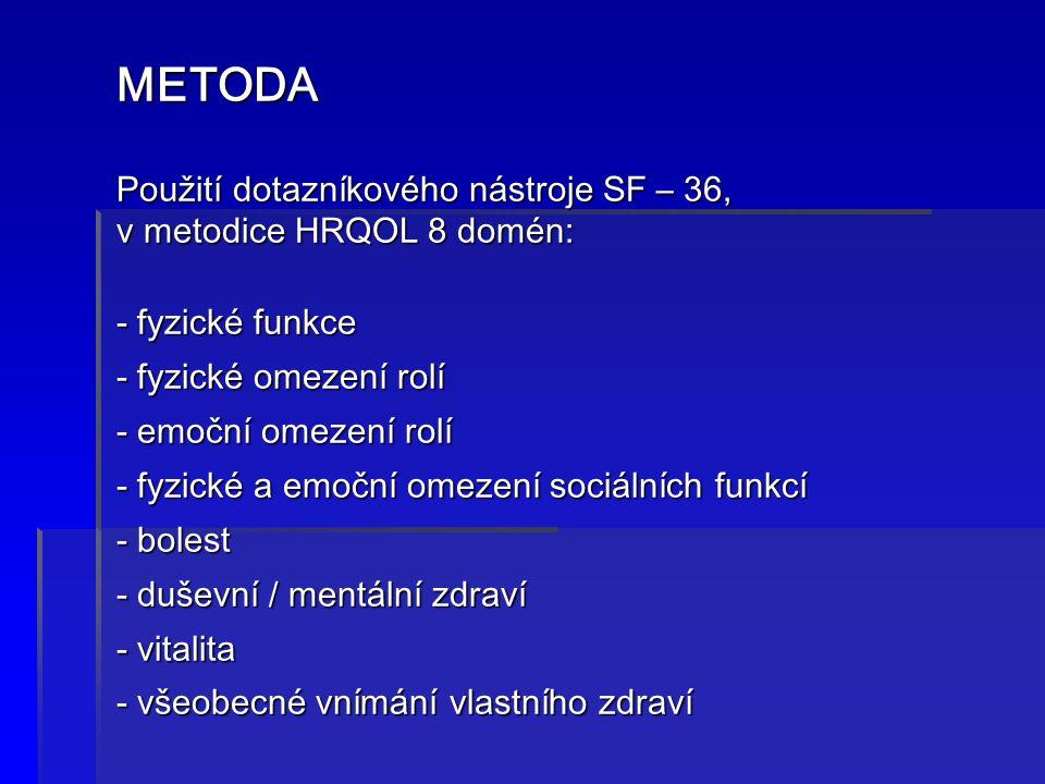 METODA Použití dotazníkového nástroje SF – 36, v metodice HRQOL 8 domén: - fyzické funkce - fyzické omezení rolí - emoční omezení rolí - fyzické a emo