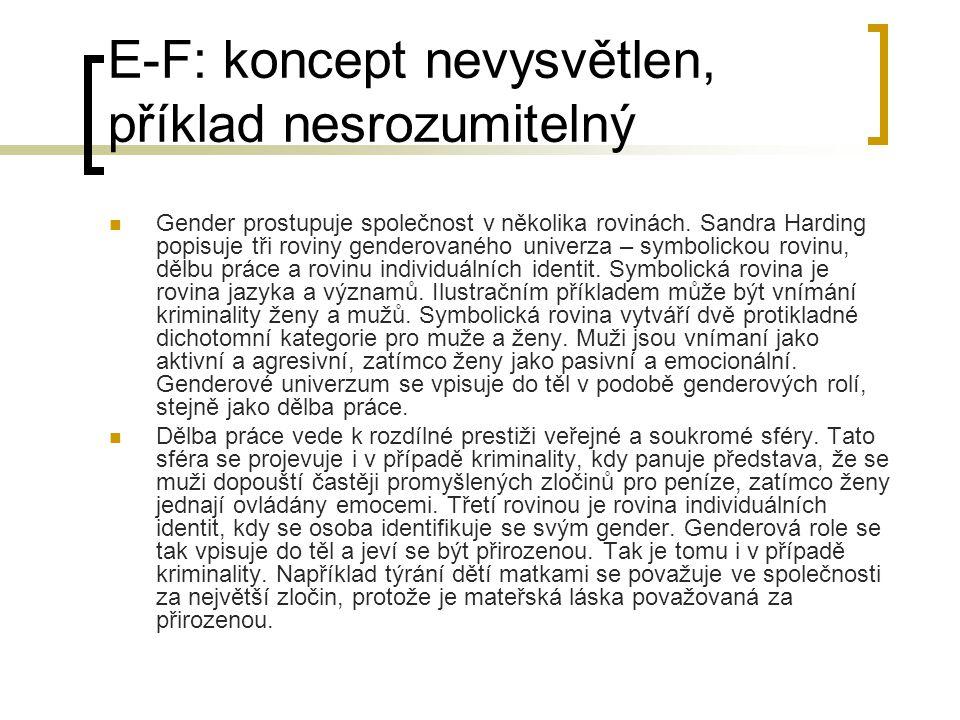 E-F: koncept nevysvětlen, příklad nesrozumitelný Gender prostupuje společnost v několika rovinách. Sandra Harding popisuje tři roviny genderovaného un