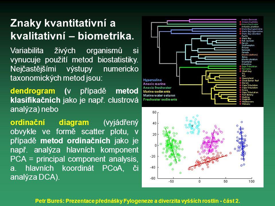 Petr Bureš: Prezentace přednášky Fylogeneze a diverzita vyšších rostlin - část 2. Znaky kvantitativní a kvalitativní – biometrika. Variabilita živých