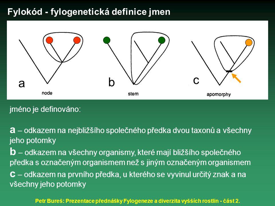Petr Bureš: Prezentace přednášky Fylogeneze a diverzita vyšších rostlin - část 2. Fylokód - fylogenetická definice jmen jméno je definováno: a – odkaz