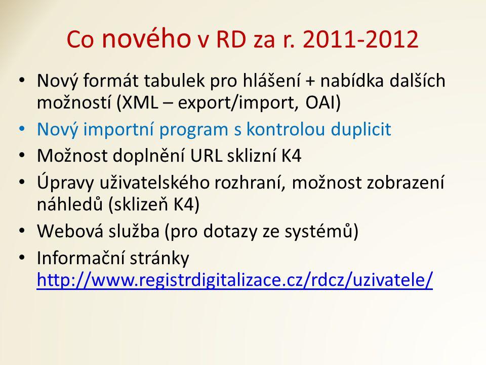 Co nového v RD za r.