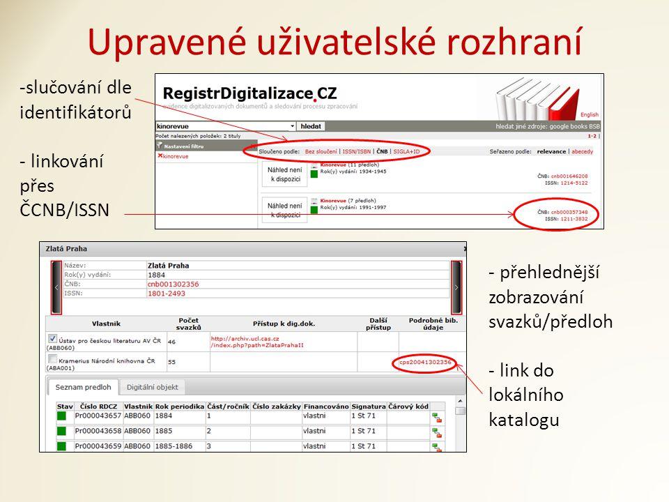 Upravené uživatelské rozhraní -slučování dle identifikátorů - linkování přes ČCNB/ISSN - přehlednější zobrazování svazků/předloh - link do lokálního katalogu