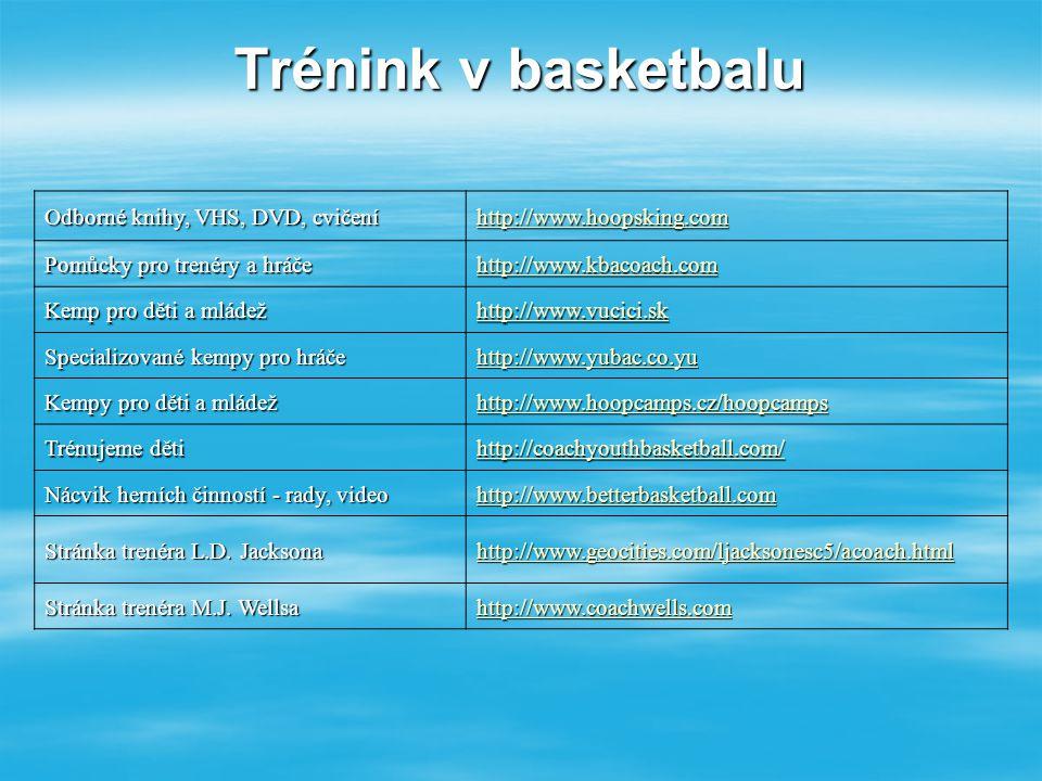 Programy pro trenéry http://www.basketball-software.com Programy pro trenéry http://www.xostech.com/internal2.htm#Ove rview http://www.xostech.com/internal2.htm#Ove rview Animační program pro trenéry http://www.jes- soft.com/playbook/index.html http://www.jes- soft.com/playbook/index.html Video - zaznamenávání, střih http://www.coachcomm.com http://www.coachcomm.comhttp://www.coachcomm.com Programy pro basketbal