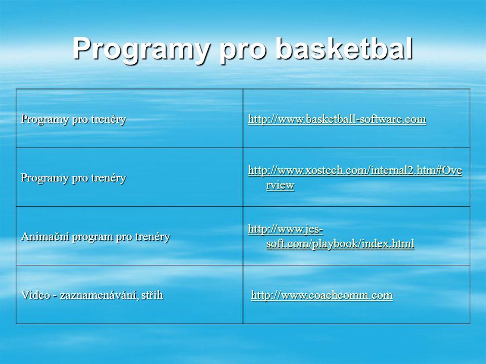 Mezinárodní basketbalová federace http://www.fiba.com Národní basketbalová asociace v USA http://www.nba.com Evropská basketbalová federace http://www.fibaeurope.com Slovenský basketbalový portál http://www.basket.sk Fórum o slovenském basketbale http://www.basketland..sk Evropská liga mužů http://www.euroleague.nethttp://www.euroleague.net http://www.euroleague.net http://www.euroleague.net Jadranská liga - Goodyear ABA http://goodyear.adriaticbasket.com/http://goodyear.adriaticbasket.com/ http://goodyear.adriaticbasket.com/ http://goodyear.adriaticbasket.com/ Chorvatský basketbalový portál http://www.kosarka.hr Chorvatský basketbalový svaz http://www.hks-cbf.hr Nadnárodní basketbalový portál http://www.bbhighway.com O vysokoškolských soutěžích v USA http://www.hoopsusa.com Asociace trenérů v USA http://www.usacoaches.com Basketbalové organizace, soutěže, portály