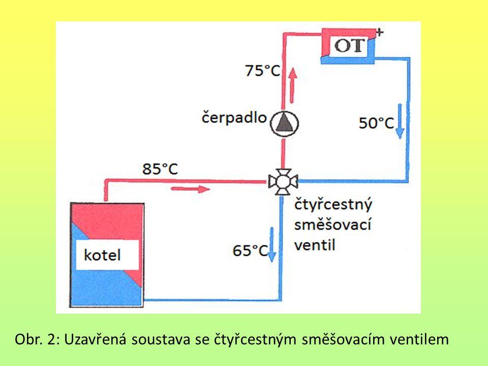 Obr. 2: Uzavřená soustava se čtyřcestným směšovacím ventilem
