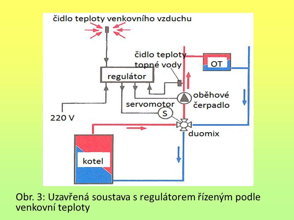 Obr. 3: Uzavřená soustava s regulátorem řízeným podle venkovní teploty