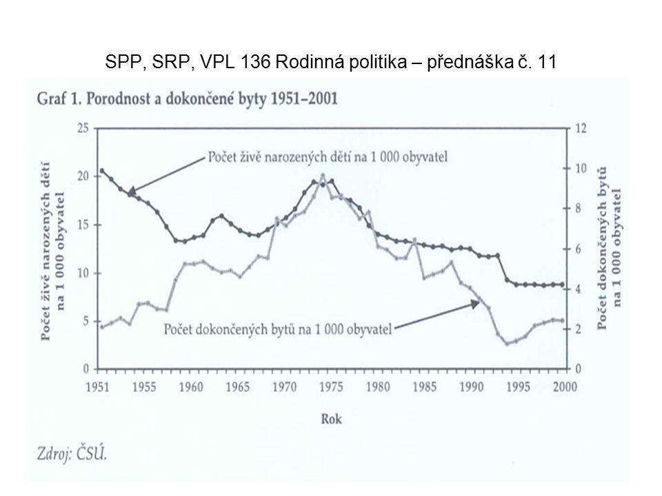 SPP, SRP, VPL 136 Rodinná politika – přednáška č. 11