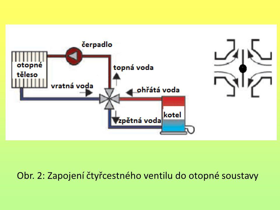Obr. 2: Zapojení čtyřcestného ventilu do otopné soustavy