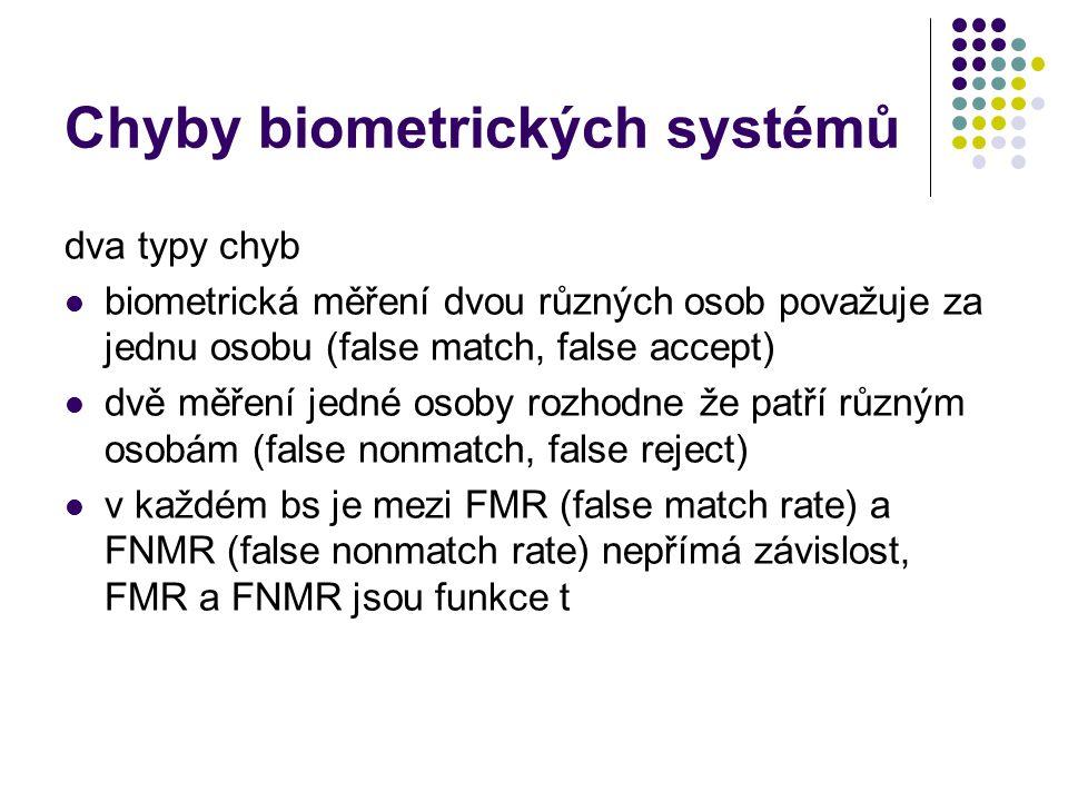 Chyby biometrických systémů dva typy chyb biometrická měření dvou různých osob považuje za jednu osobu (false match, false accept) dvě měření jedné osoby rozhodne že patří různým osobám (false nonmatch, false reject) v každém bs je mezi FMR (false match rate) a FNMR (false nonmatch rate) nepřímá závislost, FMR a FNMR jsou funkce t