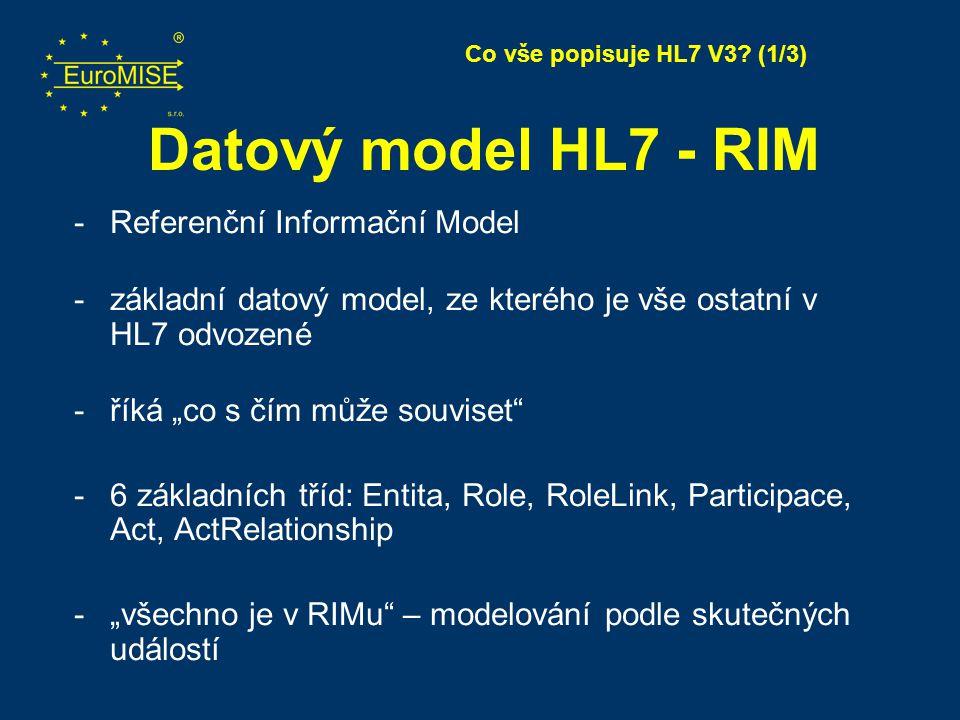 """Datový model HL7 - RIM -Referenční Informační Model -základní datový model, ze kterého je vše ostatní v HL7 odvozené -říká """"co s čím může souviset"""" -6"""