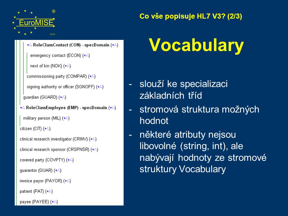 Vocabulary -slouží ke specializaci základních tříd -stromová struktura možných hodnot -některé atributy nejsou libovolné (string, int), ale nabývají h