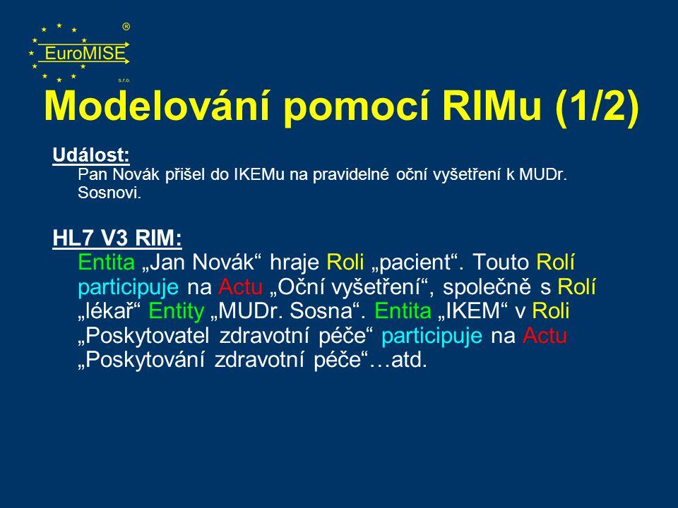 """Modelování pomocí RIMu (1/2) Událost: Pan Novák přišel do IKEMu na pravidelné oční vyšetření k MUDr. Sosnovi. HL7 V3 RIM: Entita """"Jan Novák"""" hraje Rol"""