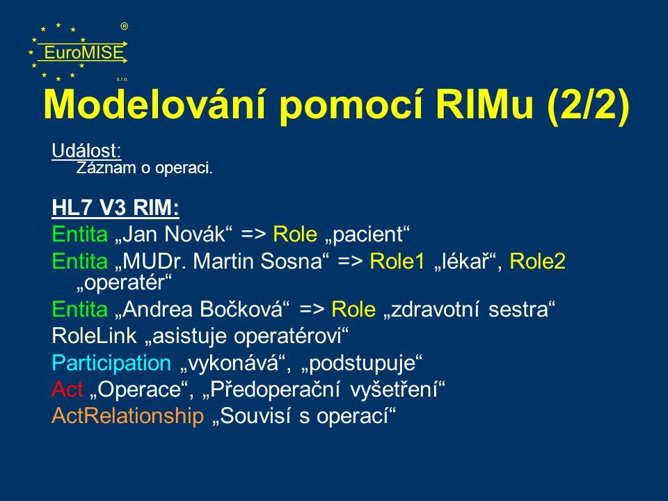 """Modelování pomocí RIMu (2/2) Událost: Záznam o operaci. HL7 V3 RIM: Entita """"Jan Novák"""" => Role """"pacient"""" Entita """"MUDr. Martin Sosna"""" => Role1 """"lékař"""","""