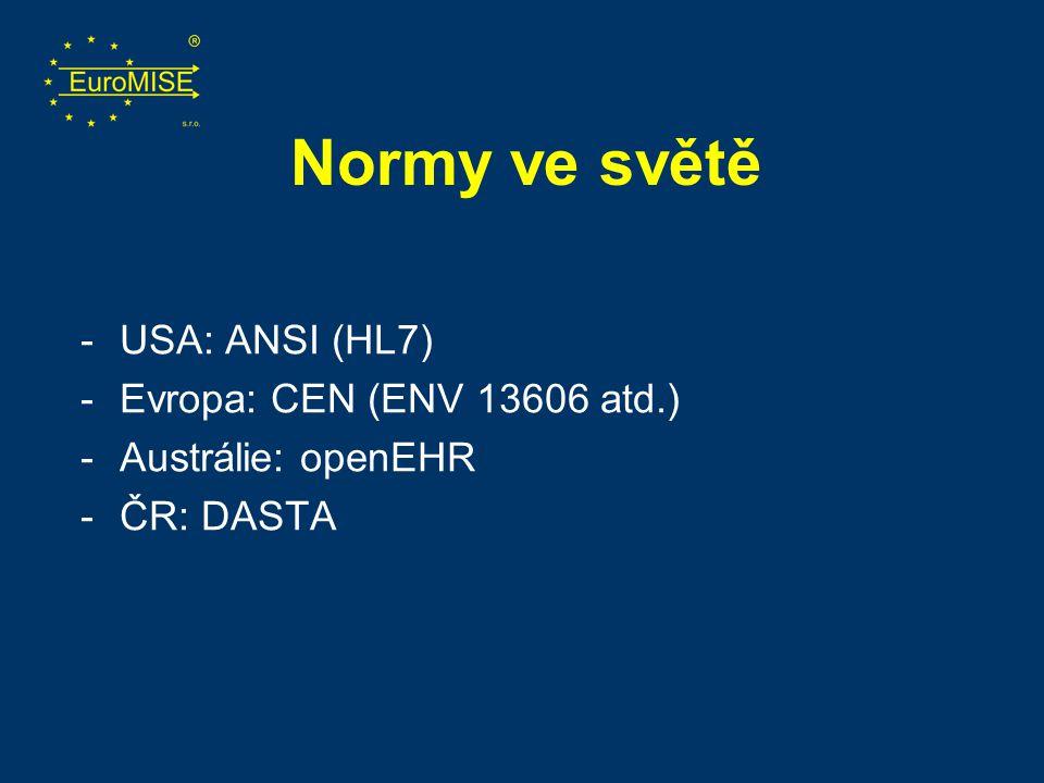 Normy ve světě -USA: ANSI (HL7) -Evropa: CEN (ENV 13606 atd.) -Austrálie: openEHR -ČR: DASTA