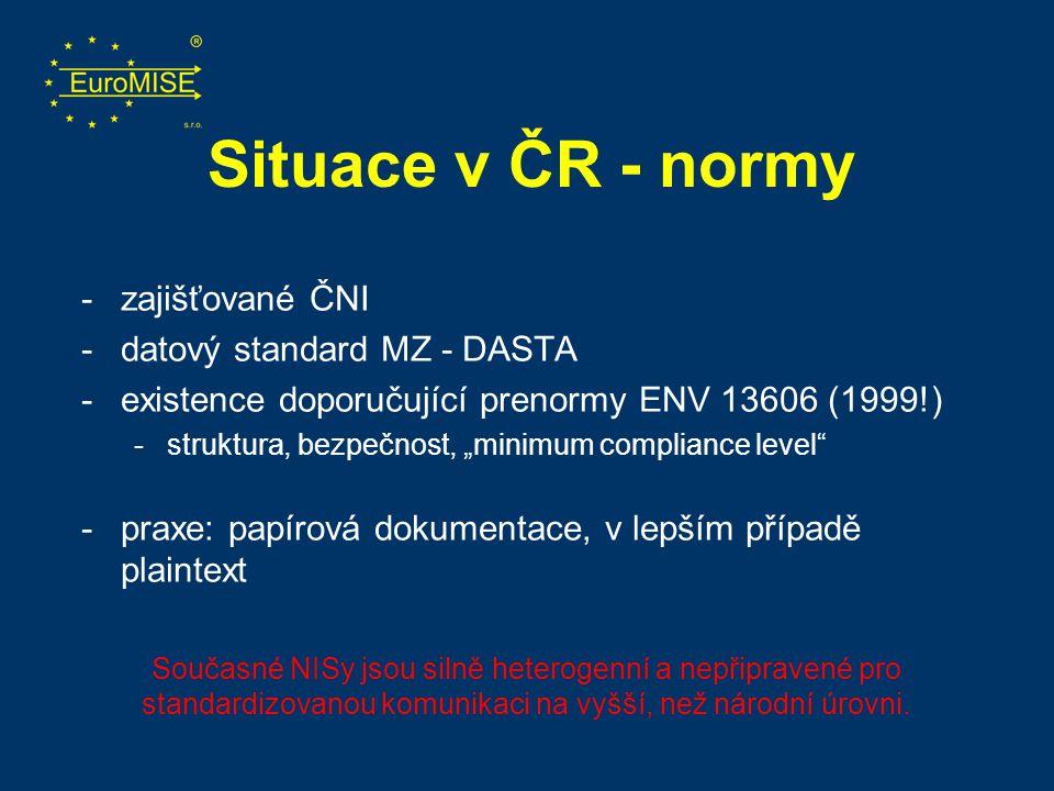 """-zajišťované ČNI -datový standard MZ - DASTA -existence doporučující prenormy ENV 13606 (1999!) -struktura, bezpečnost, """"minimum compliance level"""" -pr"""
