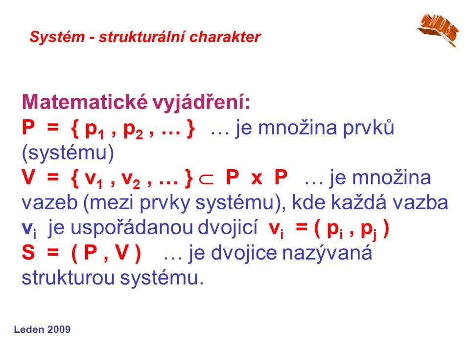 Leden 2009 Matematické vyjádření: P = { p 1, p 2, … }… je množina prvků (systému) V = { v 1, v 2, … }  P x P… je množina vazeb (mezi prvky systému), kde každá vazba v i je uspořádanou dvojicí v i = ( p i, p j ) S = ( P, V ) … je dvojice nazývaná strukturou systému.