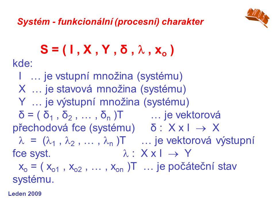 Leden 2009 S = ( I, X, Y, δ,, x o ) kde: I … je vstupní množina (systému) X … je stavová množina (systému) Y … je výstupní množina (systému) δ = ( δ 1, δ 2, …, δ n )T… je vektorová přechodová fce (systému) δ : X x I  X = ( 1, 2, …, n )T … je vektorová výstupní fce syst.