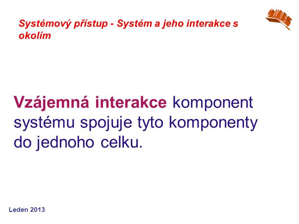 Leden 2013 Vzájemná interakce komponent systému spojuje tyto komponenty do jednoho celku.