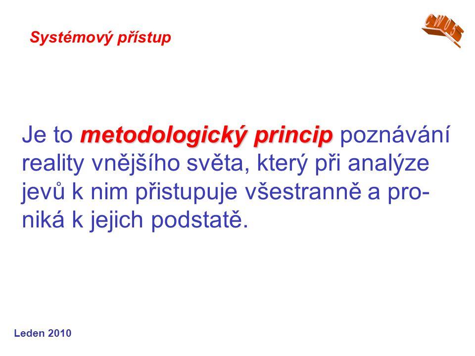 Leden 2010 metodologický princip Je to metodologický princip poznávání reality vnějšího světa, který při analýze jevů k nim přistupuje všestranně a pro- niká k jejich podstatě.