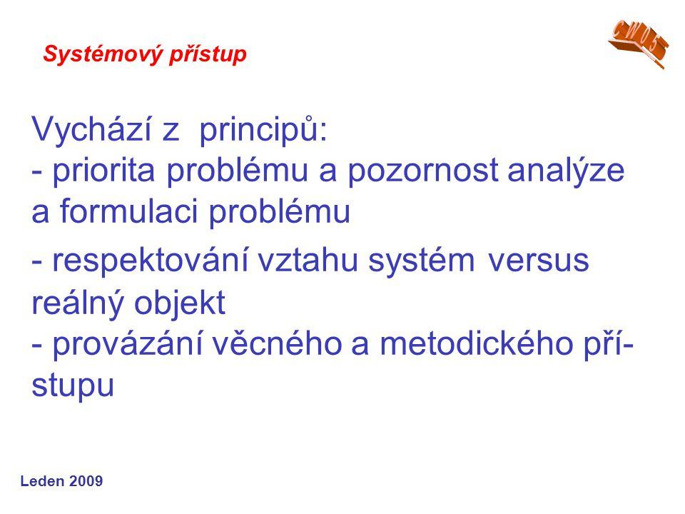 Leden 2009 Vychází z principů: - priorita problému a pozornost analýze a formulaci problému - respektování vztahu systém versus reálný objekt - provázání věcného a metodického pří- stupu Systémový přístup