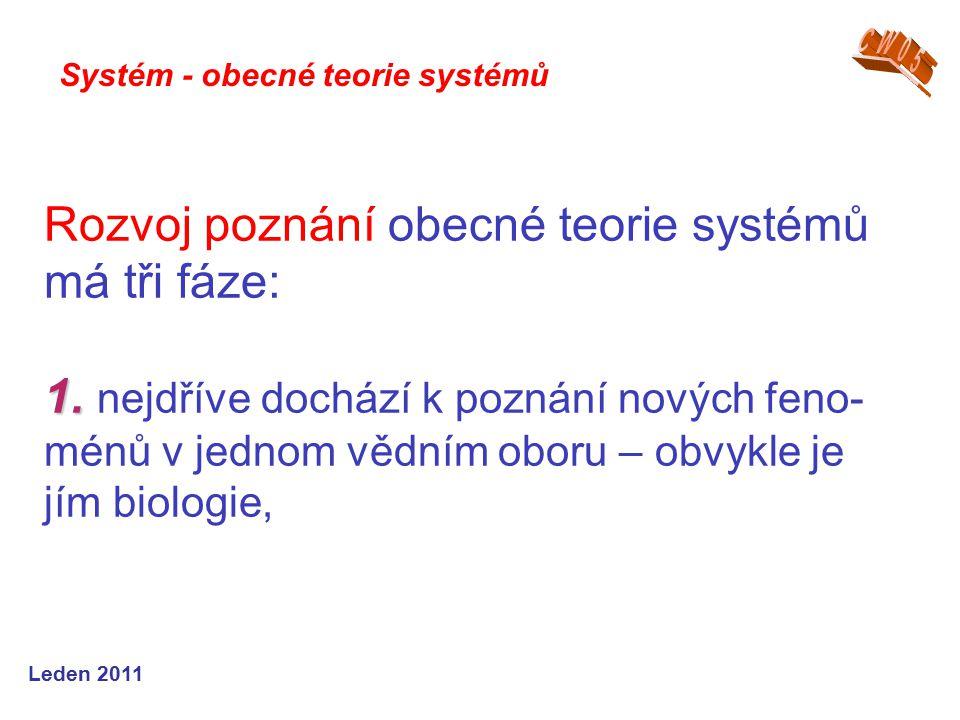Leden 2011 1. Rozvoj poznání obecné teorie systémů má tři fáze: 1.