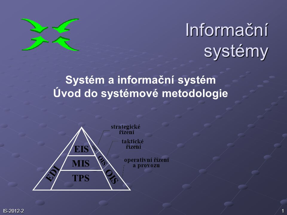 1IS-2012-2 Informační systémy TPS MIS EIS EDI OIS strategické řízení taktické řízení operativní řízení a provozu OIS Systém a informační systém Úvod d