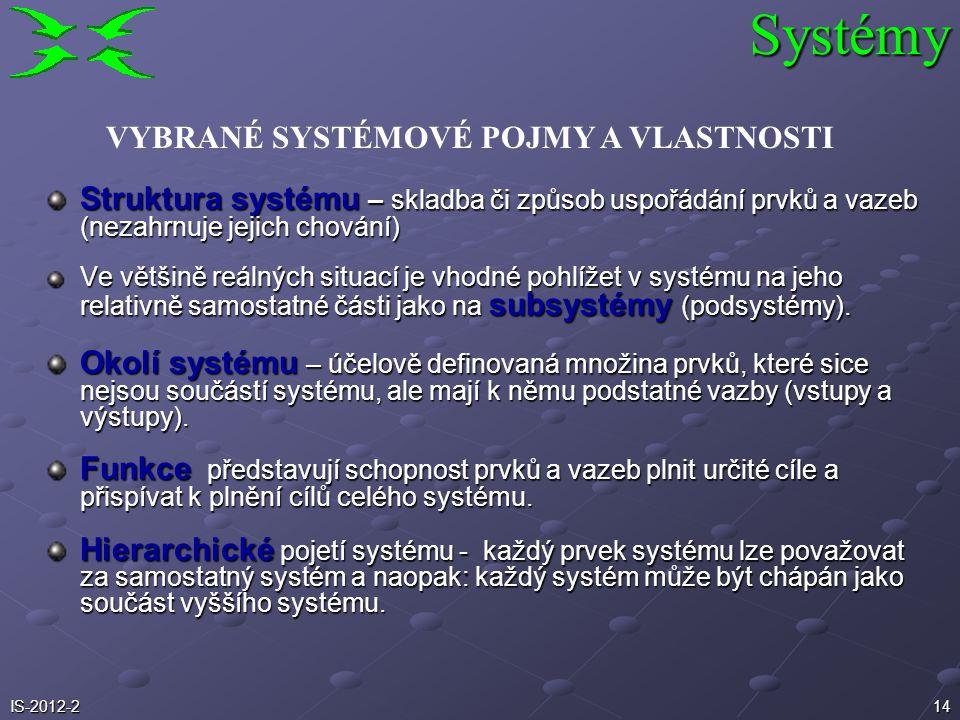 14 Struktura systému – skladba či způsob uspořádání prvků a vazeb (nezahrnuje jejich chování) Ve většině reálných situací je vhodné pohlížet v systému