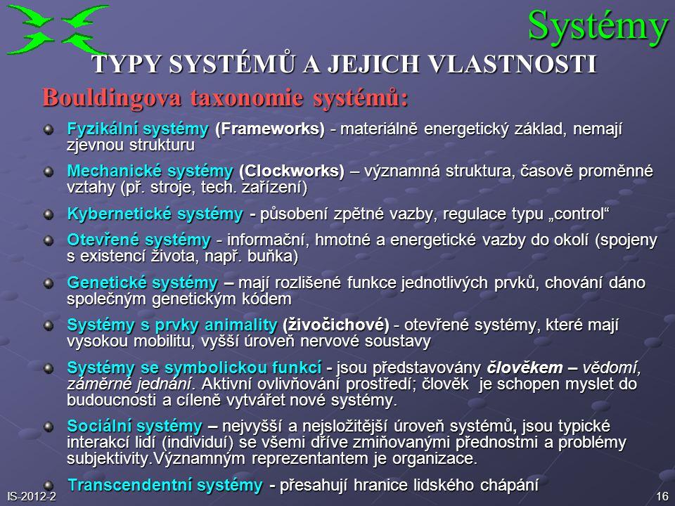 16 TYPY SYSTÉMŮ A JEJICH VLASTNOSTI Bouldingova taxonomie systémů: Fyzikální systémy (Frameworks) - materiálně energetický základ, nemají zjevnou stru