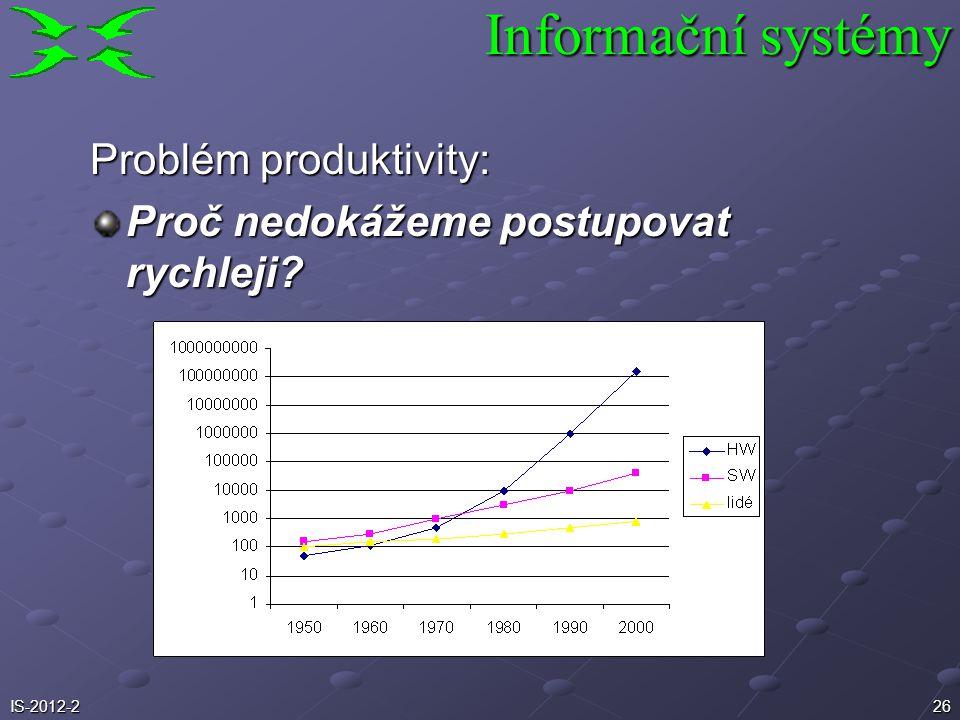 26 Problém produktivity: Proč nedokážeme postupovat rychleji? Informační systémy IS-2012-2