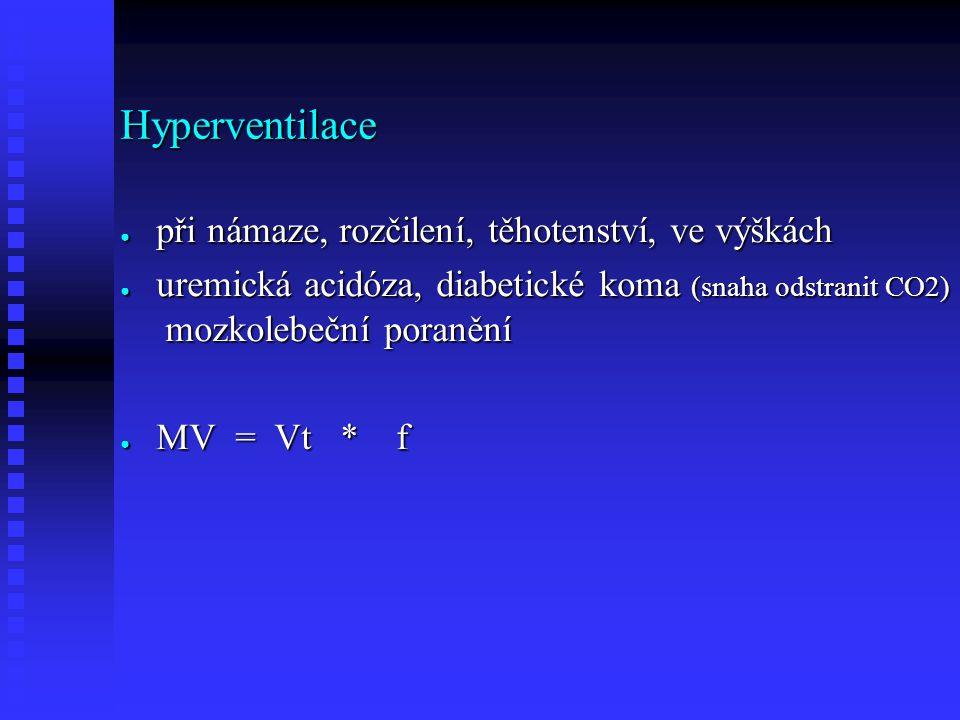 Hyperventilace ● při námaze, rozčilení, těhotenství, ve výškách ● uremická acidóza, diabetické koma (snaha odstranit CO2) mozkolebeční poranění ● MV = Vt * f
