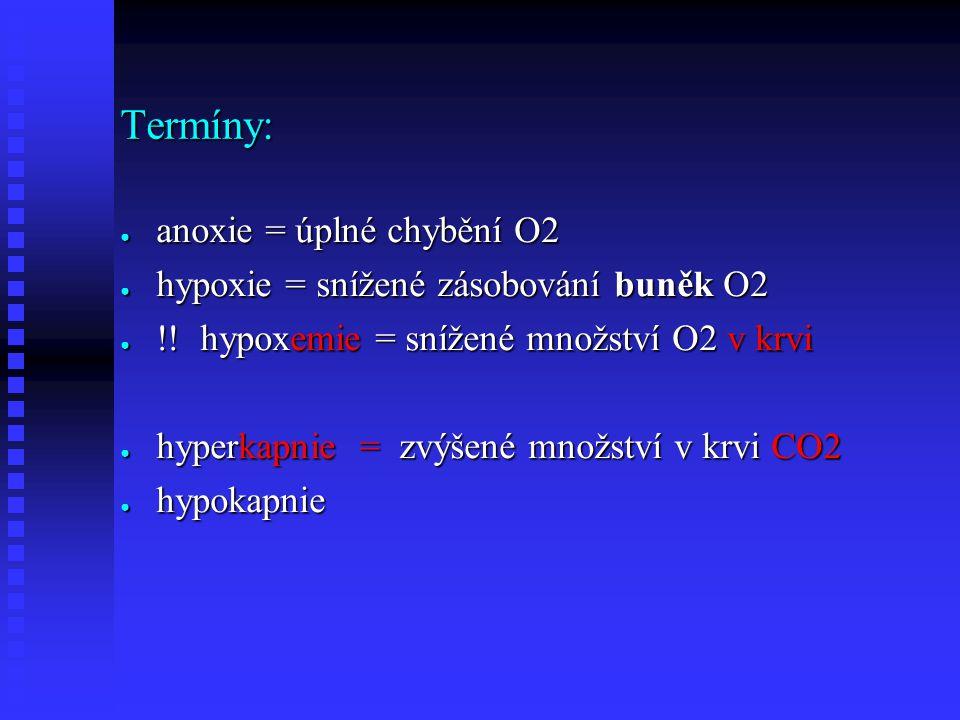 Termíny: ● anoxie = úplné chybění O2 ● hypoxie = snížené zásobování buněk O2 ● !.