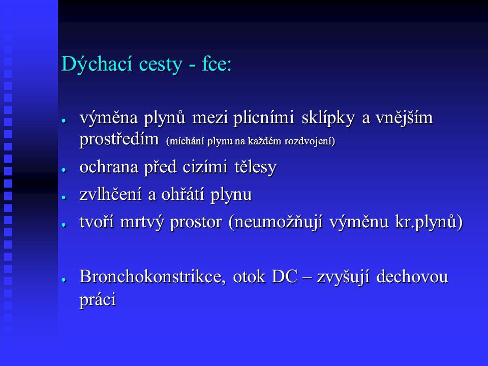 Plíce - funkce ● respirační (alveolus-kapilára) ● nerespirační: ● Filtr (brání embolizaci do systémového řečiště - emboly,mikroagregáty) ● Rezervoár krve ● Metabolická aktivita: ● Aktivace angiotensin IdII ● Inactivation: NA, bradykinin, prostaglandinů ● Imunologická: ● IgA sekrece do bronchialního sekretu