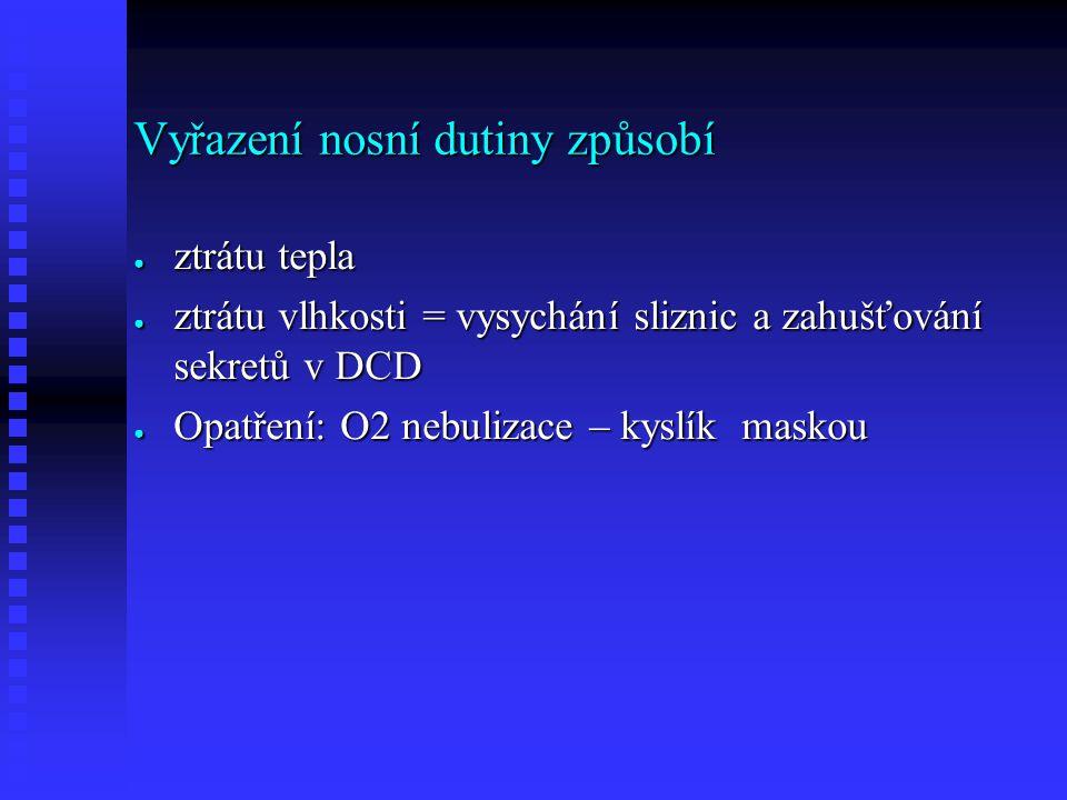 Hypoventilace nízký minutový objem (nízká f, (nízký Vt)) příčiny: otravy Nejčastější porucha!!!