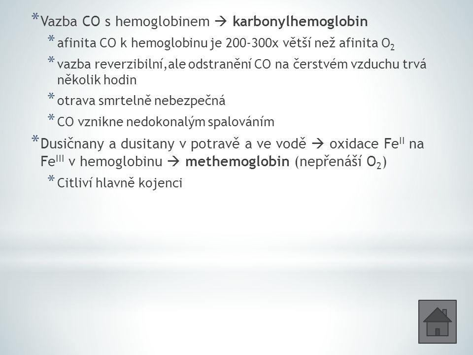 * Vazba CO s hemoglobinem  karbonylhemoglobin * afinita CO k hemoglobinu je 200-300x větší než afinita O 2 * vazba reverzibilní,ale odstranění CO na čerstvém vzduchu trvá několik hodin * otrava smrtelně nebezpečná * CO vznikne nedokonalým spalováním * Dusičnany a dusitany v potravě a ve vodě  oxidace Fe II na Fe III v hemoglobinu  methemoglobin (nepřenáší O 2 ) * Citliví hlavně kojenci
