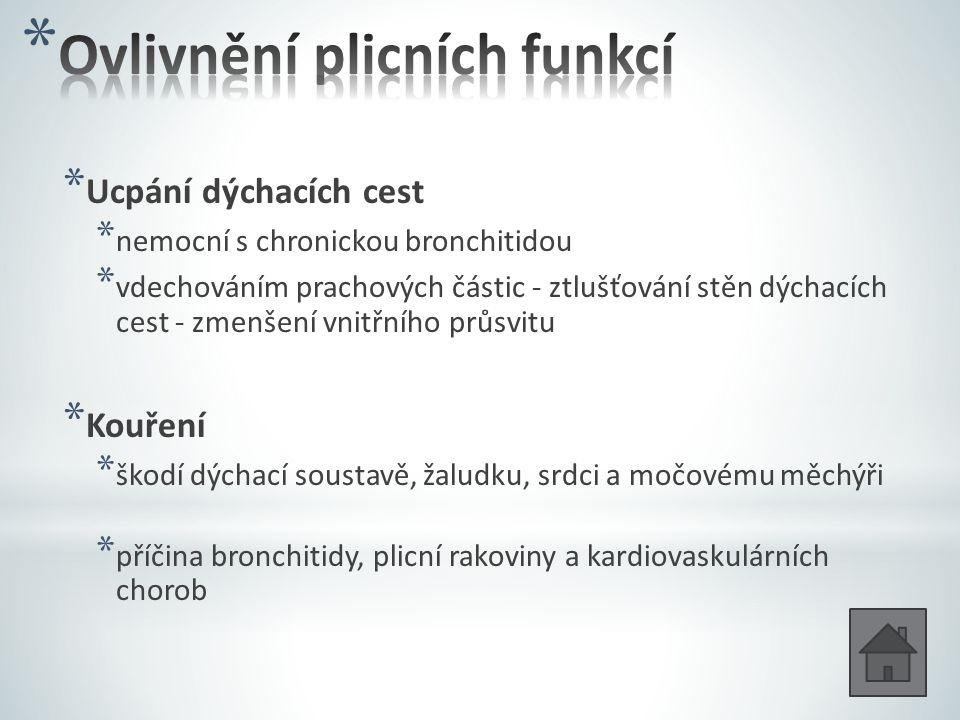 * Ucpání dýchacích cest * nemocní s chronickou bronchitidou * vdechováním prachových částic - ztlušťování stěn dýchacích cest - zmenšení vnitřního průsvitu * Kouření * škodí dýchací soustavě, žaludku, srdci a močovému měchýři * příčina bronchitidy, plicní rakoviny a kardiovaskulárních chorob
