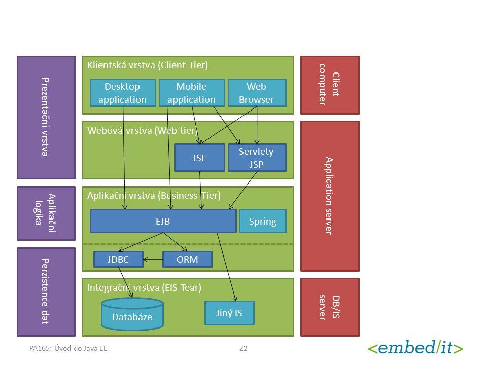 PA165: Úvod do Java EE22 Integrační vrstva (EIS Tear) Jiný IS Databáze Aplikační vrstva (Business Tier) Webová vrstva (Web tier) Klientská vrstva (Cli