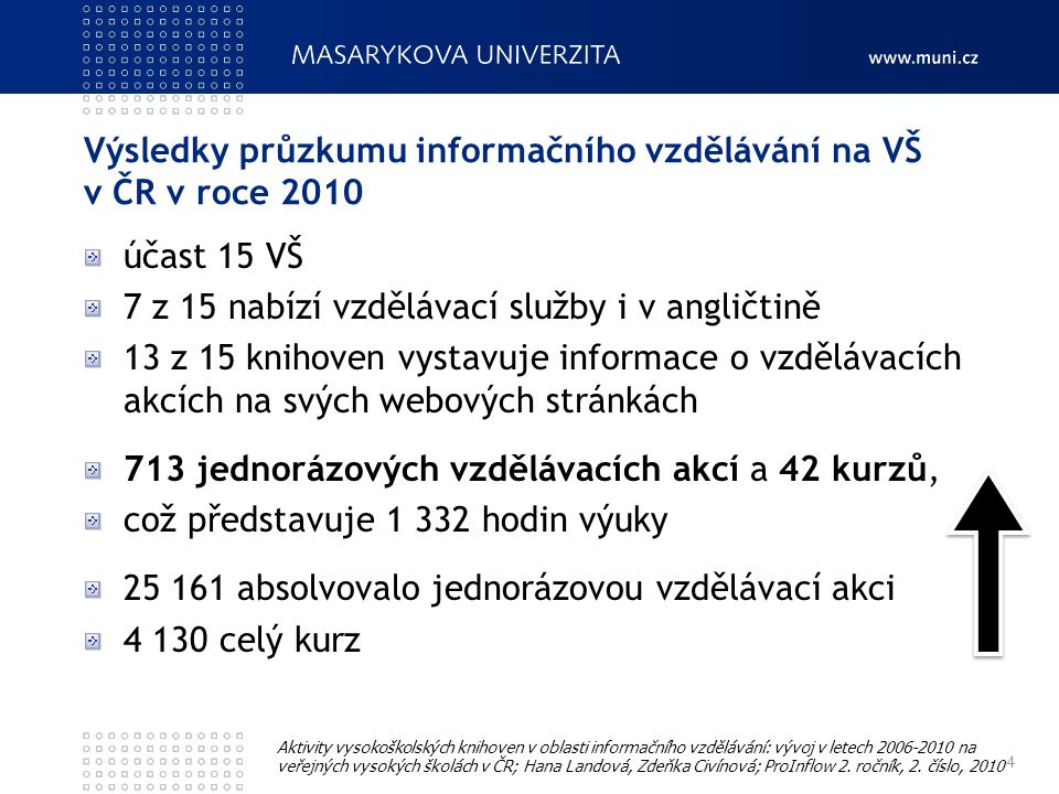 Výsledky průzkumu informačního vzdělávání na VŠ v ČR v roce 2010 účast 15 VŠ 7 z 15 nabízí vzdělávací služby i v angličtině 13 z 15 knihoven vystavuje informace o vzdělávacích akcích na svých webových stránkách 713 jednorázových vzdělávacích akcí a 42 kurzů, což představuje 1 332 hodin výuky 25 161 absolvovalo jednorázovou vzdělávací akci 4 130 celý kurz 4 Aktivity vysokoškolských knihoven v oblasti informačního vzdělávání: vývoj v letech 2006-2010 na veřejných vysokých školách v ČR; Hana Landová, Zdeňka Civínová; ProInflow 2.