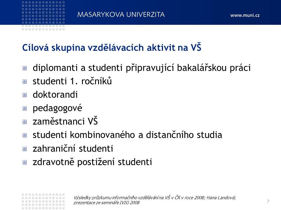 Cílová skupina vzdělávacích aktivit na VŠ diplomanti a studenti připravující bakalářskou práci studenti 1. ročníků doktorandi pedagogové zaměstnanci V