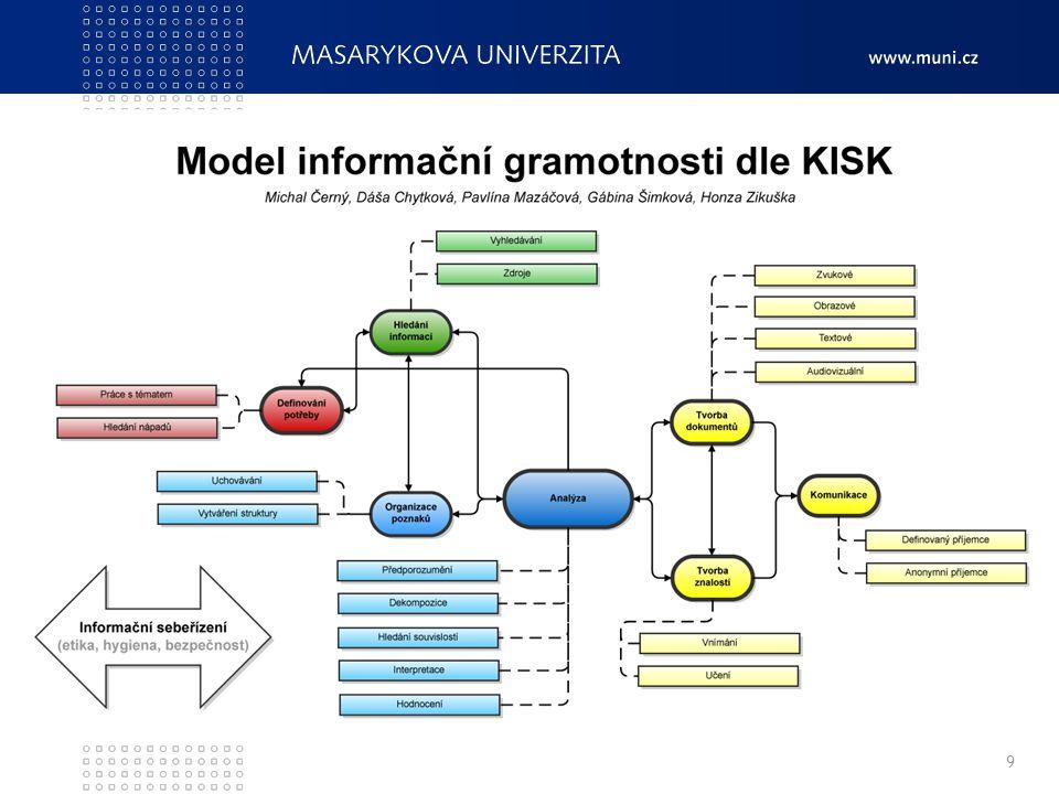 Dobrá praxe – ÚK ČVUT v Praze Informace pro vědu a výzkum Kurzy pro doktorandy 1.