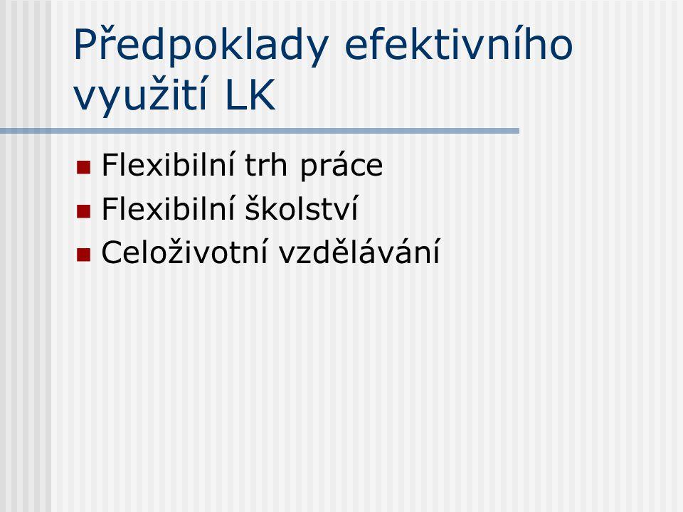 Předpoklady efektivního využití LK Flexibilní trh práce Flexibilní školství Celoživotní vzdělávání