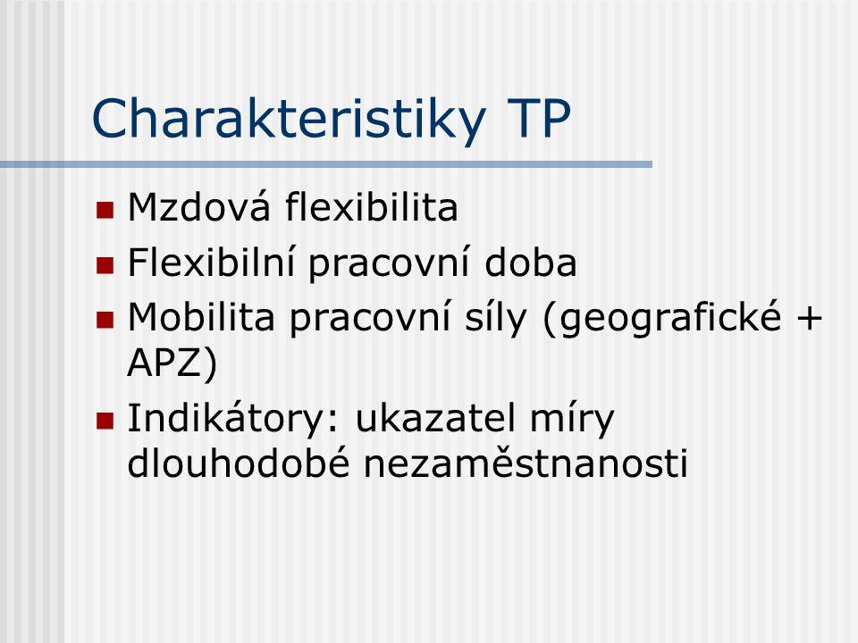 Charakteristiky TP Mzdová flexibilita Flexibilní pracovní doba Mobilita pracovní síly (geografické + APZ) Indikátory: ukazatel míry dlouhodobé nezaměs
