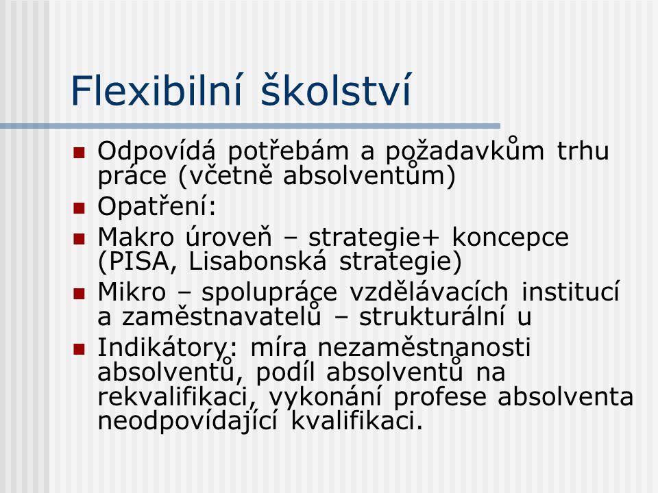 Flexibilní školství Odpovídá potřebám a požadavkům trhu práce (včetně absolventům) Opatření: Makro úroveň – strategie+ koncepce (PISA, Lisabonská stra
