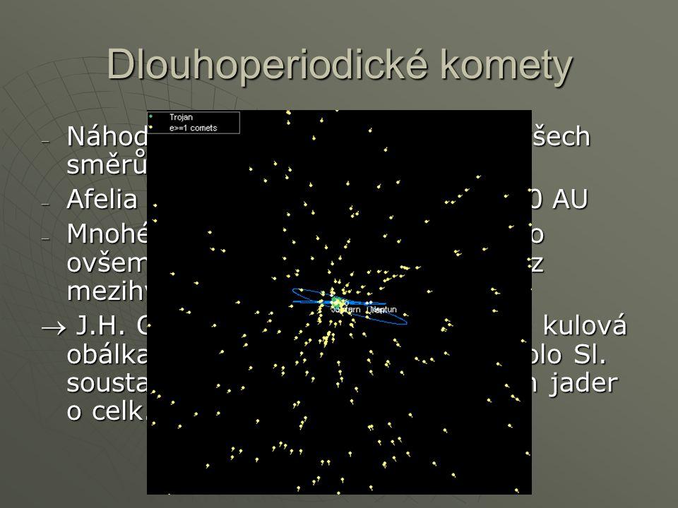 Dlouhoperiodické komety  Náhodné sklony drah (přilétají ze všech směrů)  Afelia se kupí okolo hodnoty 50 000 AU  Mnohé mají hyperbolické dráhy – to