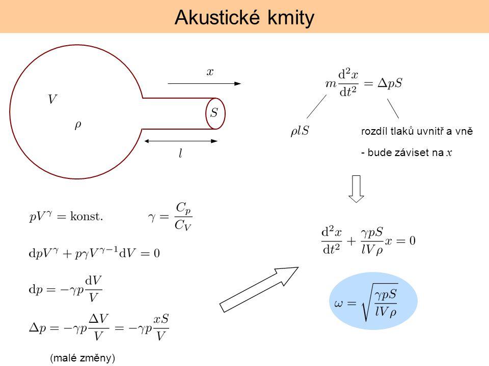 Akustické kmity rozdíl tlaků uvnitř a vně - bude záviset na x (malé změny)