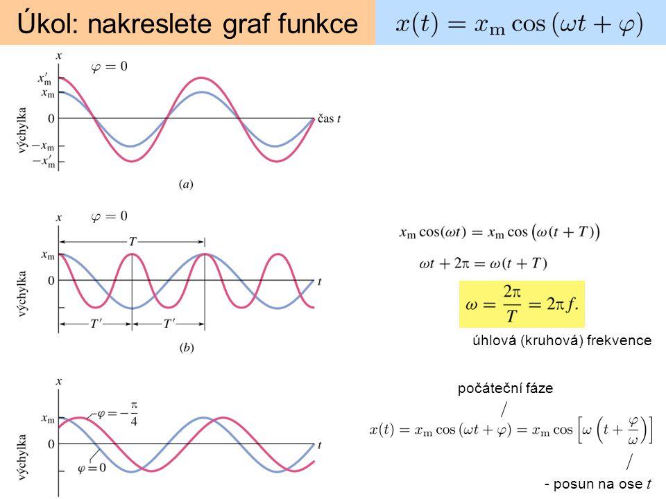 Úkol: nakreslete graf funkce úhlová (kruhová) frekvence počáteční fáze - posun na ose t