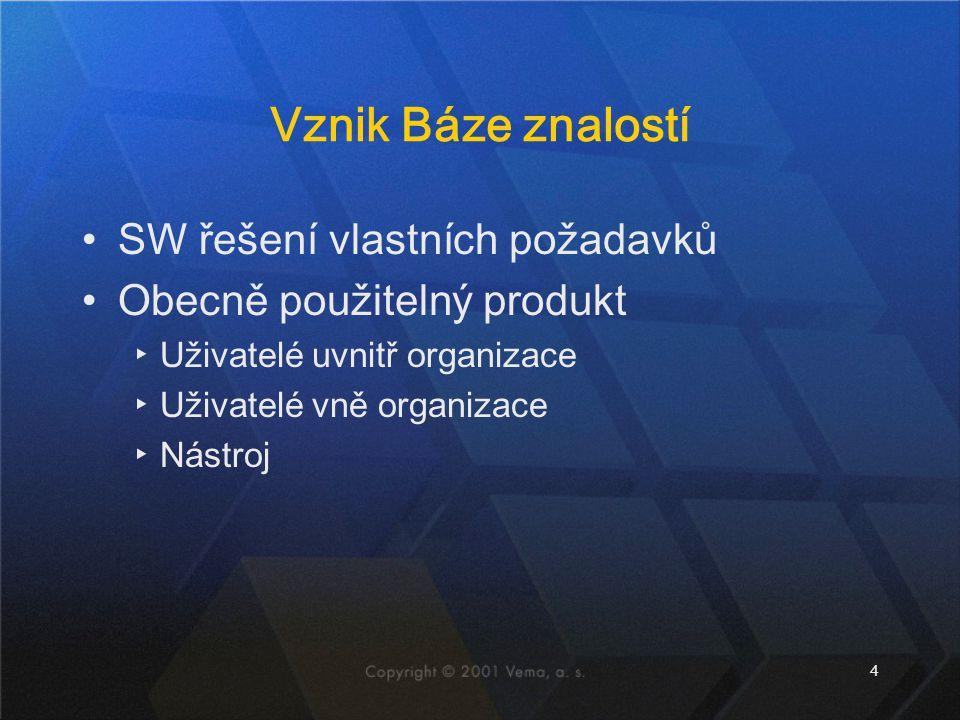 4 Vznik Báze znalostí SW řešení vlastních požadavků Obecně použitelný produkt ▸Uživatelé uvnitř organizace ▸Uživatelé vně organizace ▸Nástroj