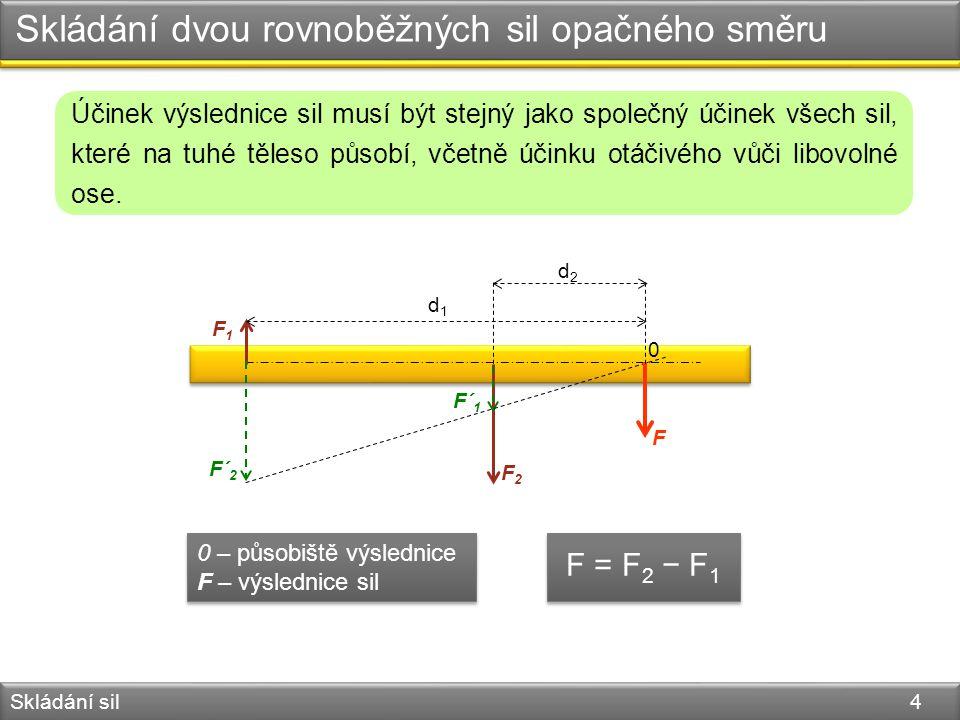 Skládání dvou rovnoběžných sil opačného směru Skládání sil 4 Účinek výslednice sil musí být stejný jako společný účinek všech sil, které na tuhé těles
